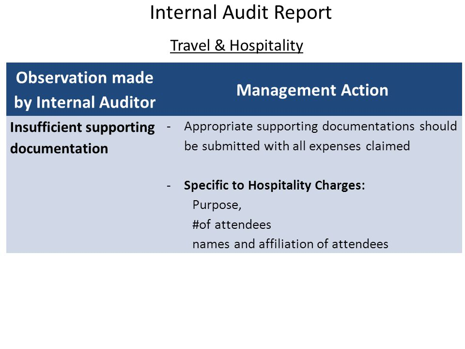 Travel & Hospitality Internal Audit Report Observation made by Internal Auditor Management Action Insufficient supporting documentation -Appropriate s