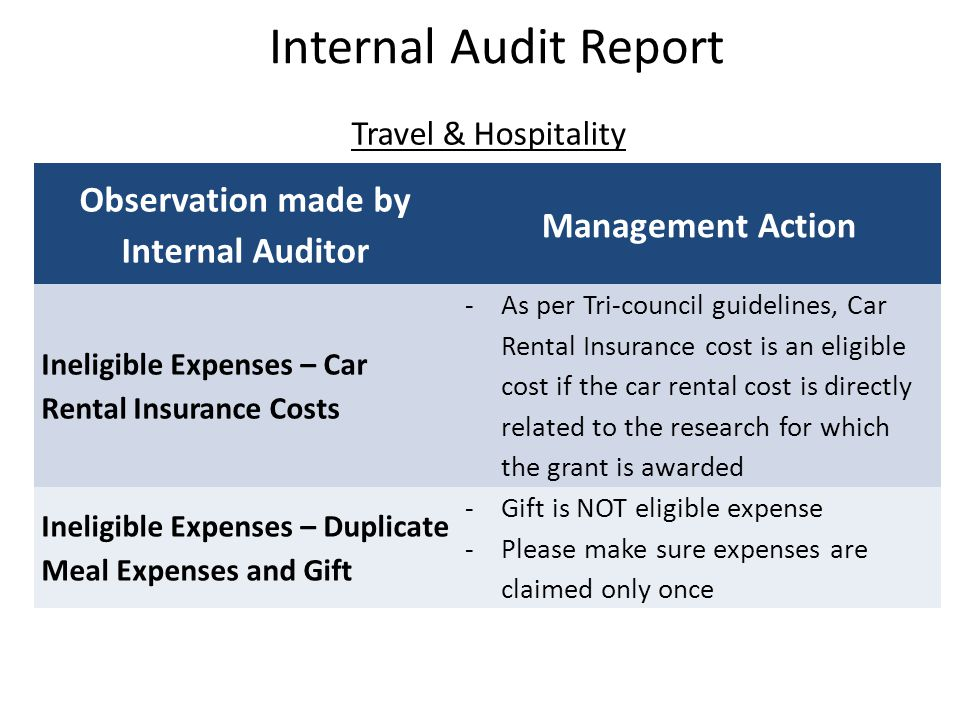 Travel & Hospitality Internal Audit Report Observation made by Internal Auditor Management Action Ineligible Expenses – Car Rental Insurance Costs -As