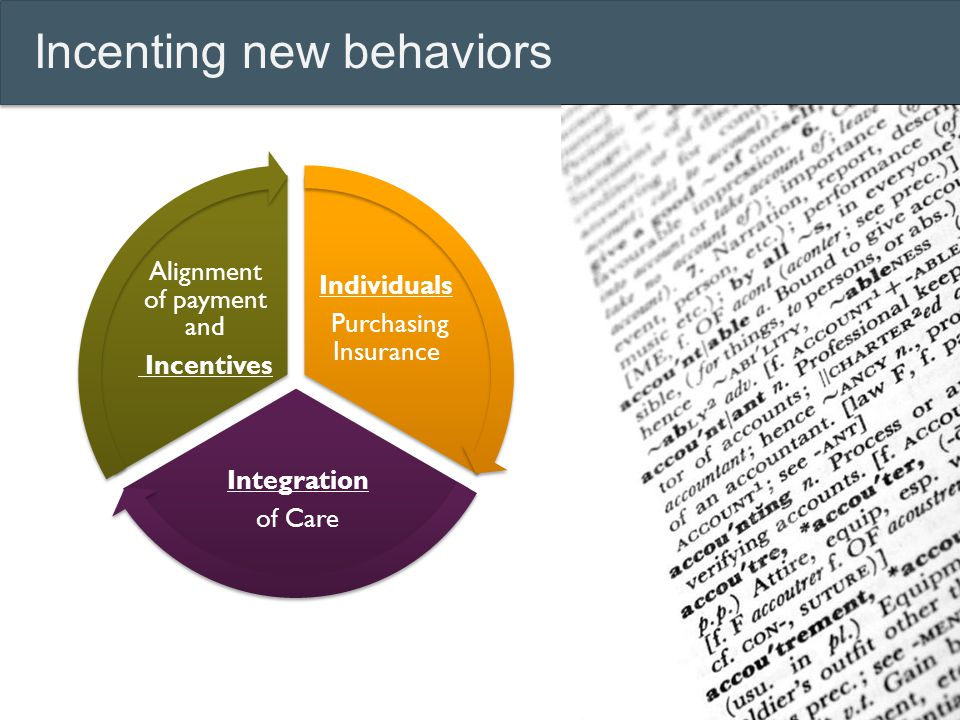 Incenting new behaviors Individuals Purchasing Insurance Integration of Care Alignment of payment and Incentives