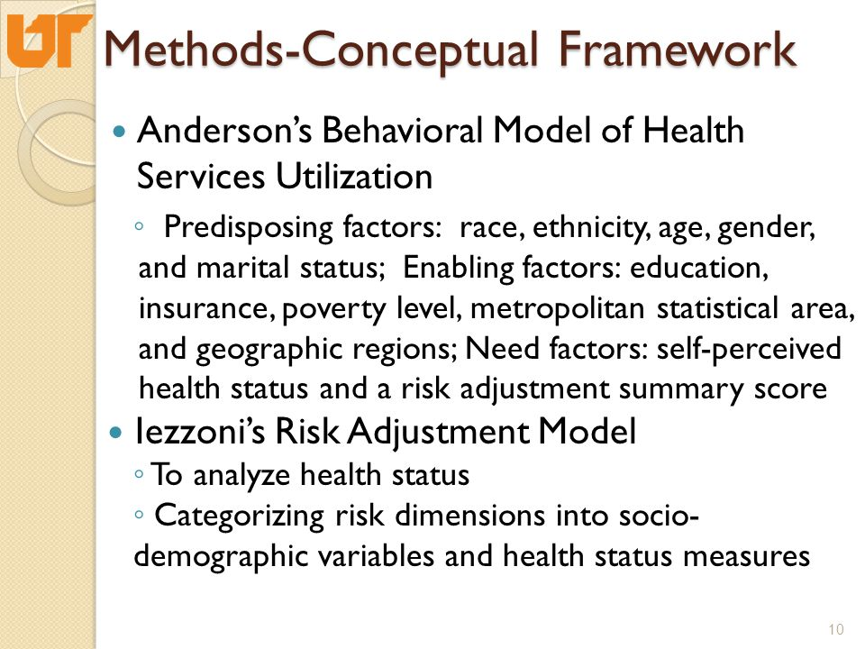 Methods-Conceptual Framework Anderson's Behavioral Model of Health Services Utilization ◦ Predisposing factors: race, ethnicity, age, gender, and mari