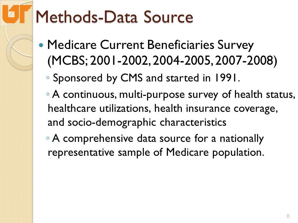 19 Health Outcomes 2001- 2002 (DD) b 2004- 2005 (DD) b 2007- 2008 (DD) b 2001-2002 vs.