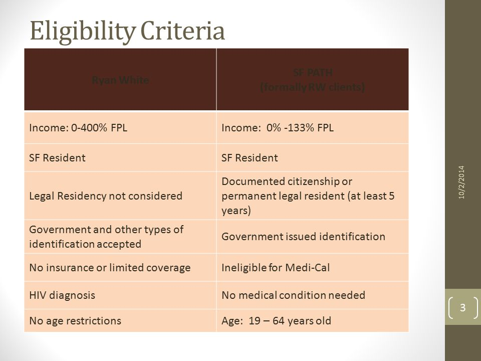 Eligibility Criteria Ryan White SF PATH Ryan White (formally RW clients) Ryan White SF PATH (formally RW clients) Income: 0-400% FPLIncome: 0% -133% FPL SF Resident Legal Residency not considered Documented citizenship or permanent legal resident (at least 5 years) Government and other types of identification accepted Government issued identification No insurance or limited coverageIneligible for Medi-Cal HIV diagnosisNo medical condition needed No age restrictionsAge: 19 – 64 years old 3 10/2/2014
