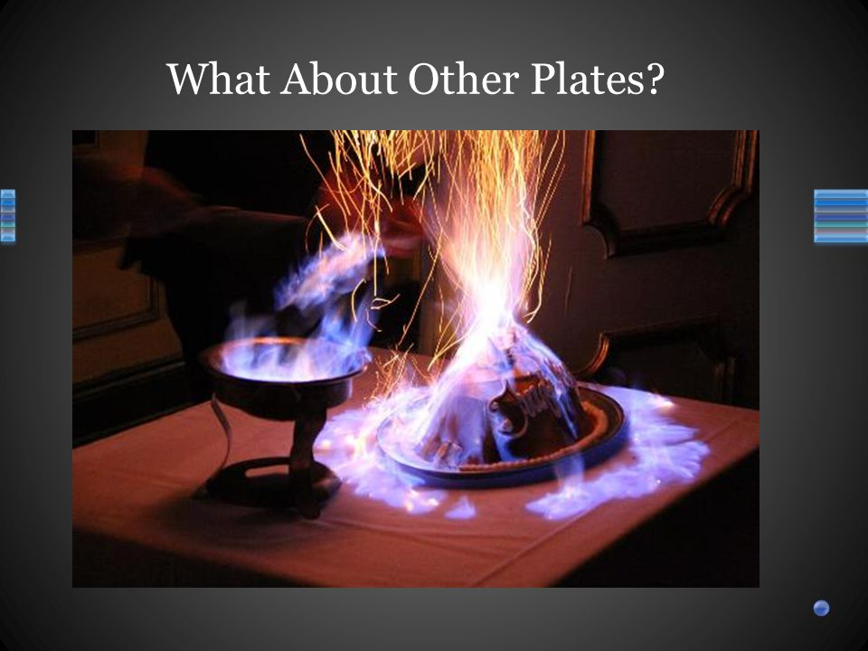 What About Other Plates