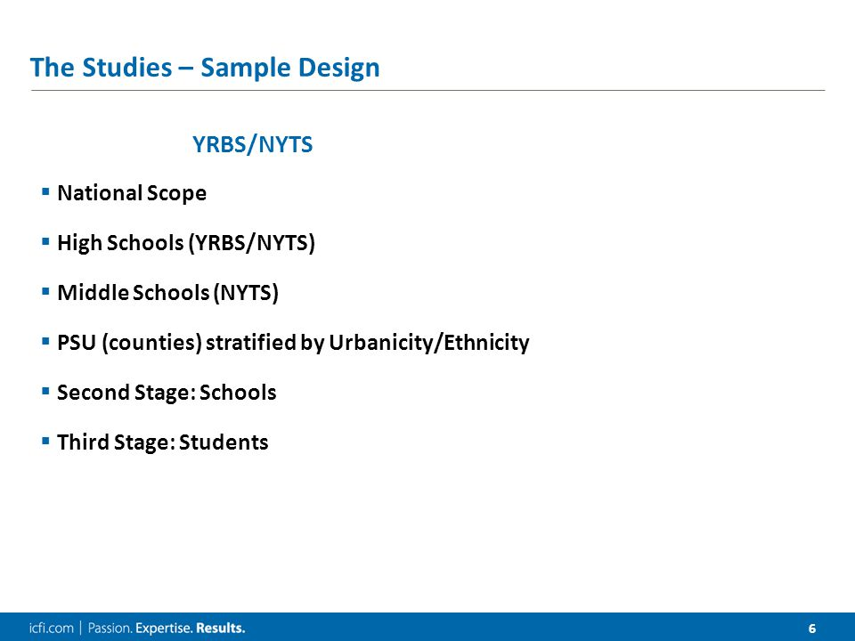 6 The Studies – Sample Design YRBS/NYTS  National Scope  High Schools (YRBS/NYTS)  Middle Schools (NYTS)  PSU (counties) stratified by Urbanicity/Ethnicity  Second Stage: Schools  Third Stage: Students