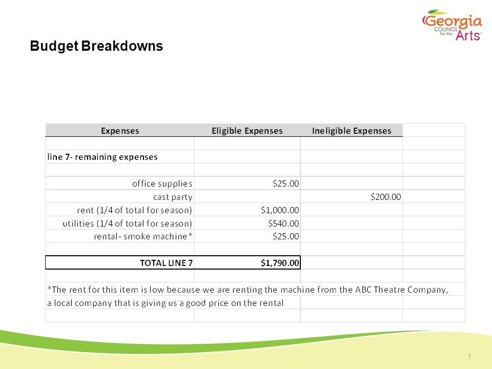 1 Budget Breakdowns