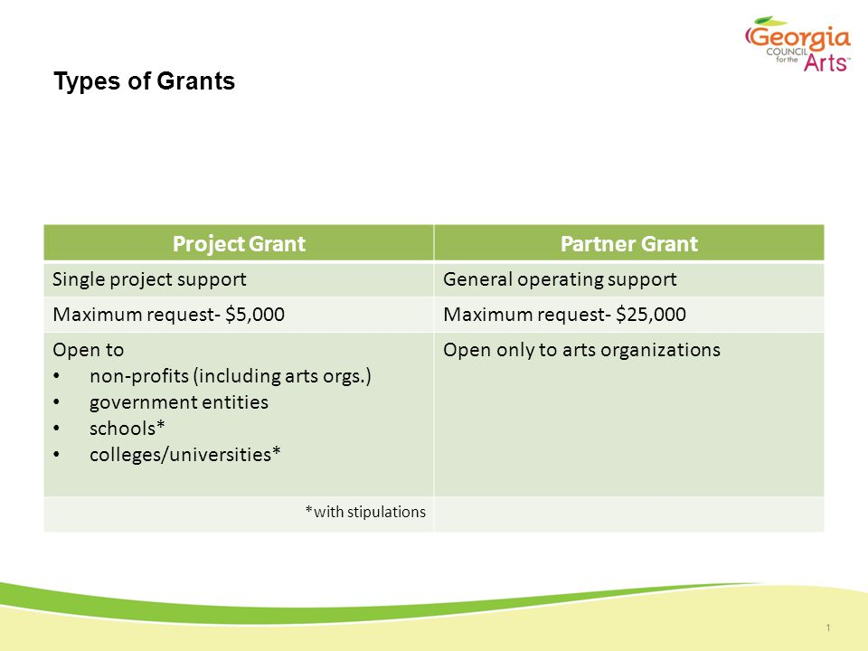 1 Types of Grants Project GrantPartner Grant Single project supportGeneral operating support Maximum request- $5,000Maximum request- $25,000 Open to non-profits (including arts orgs.) government entities schools* colleges/universities* Open only to arts organizations *with stipulations