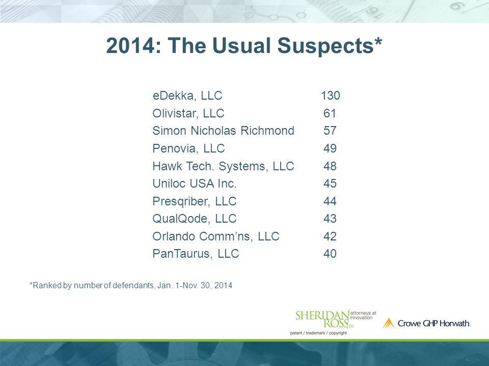 2014: The Usual Suspects* eDekka, LLC130 Olivistar, LLC61 Simon Nicholas Richmond57 Penovia, LLC49 Hawk Tech.