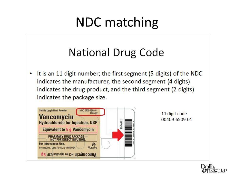 NDC matching