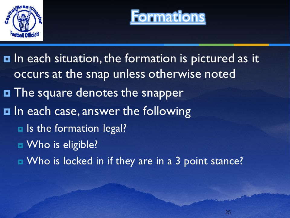 25  In each situation, the formation is pictured as it occurs at the snap unless otherwise noted  The square denotes the snapper  In each case, answer the following  Is the formation legal.