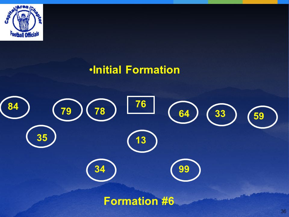 36 84 7978 76 6433 59 13 3499 Initial Formation 35 Formation #6
