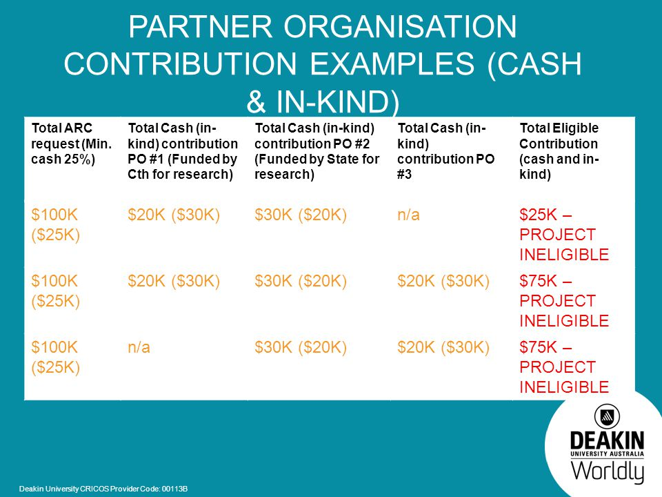 Deakin University CRICOS Provider Code: 00113B PARTNER ORGANISATION CONTRIBUTION EXAMPLES (CASH & IN-KIND) Total ARC request (Min.