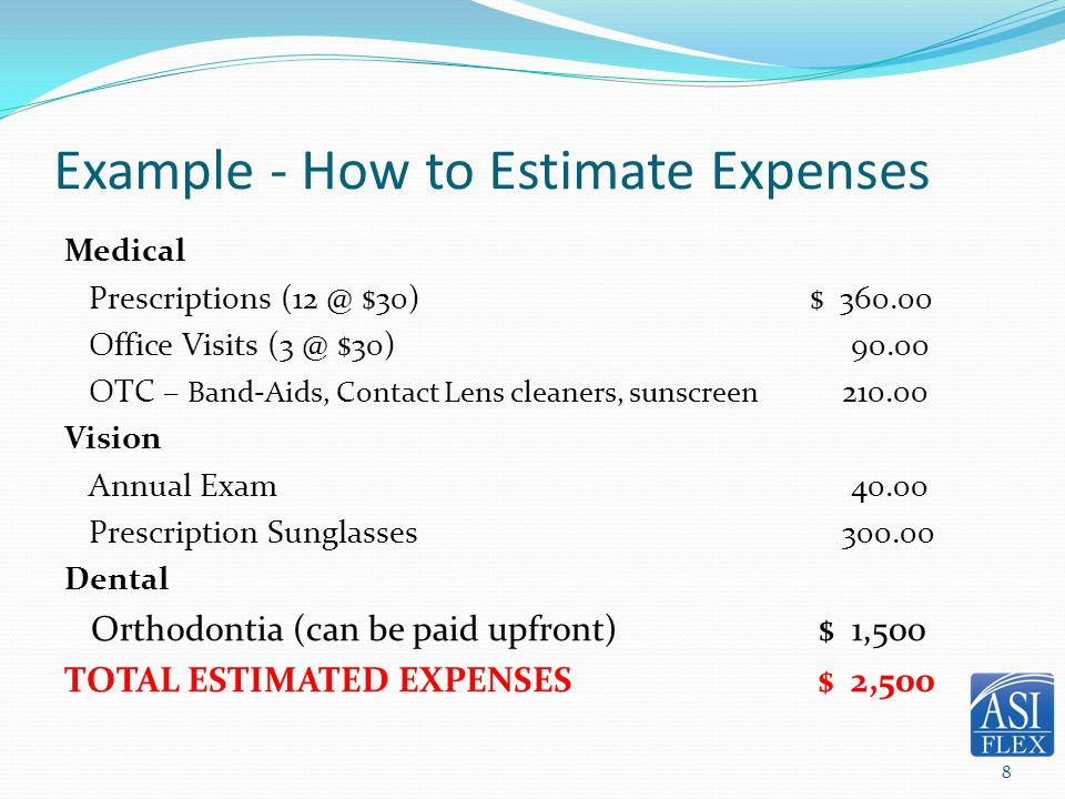 Example - How to Estimate Expenses Medical Prescriptions (12 @ $30)$ 360.00 Office Visits (3 @ $30) 90.00 OTC – Band-Aids, Contact Lens cleaners, suns