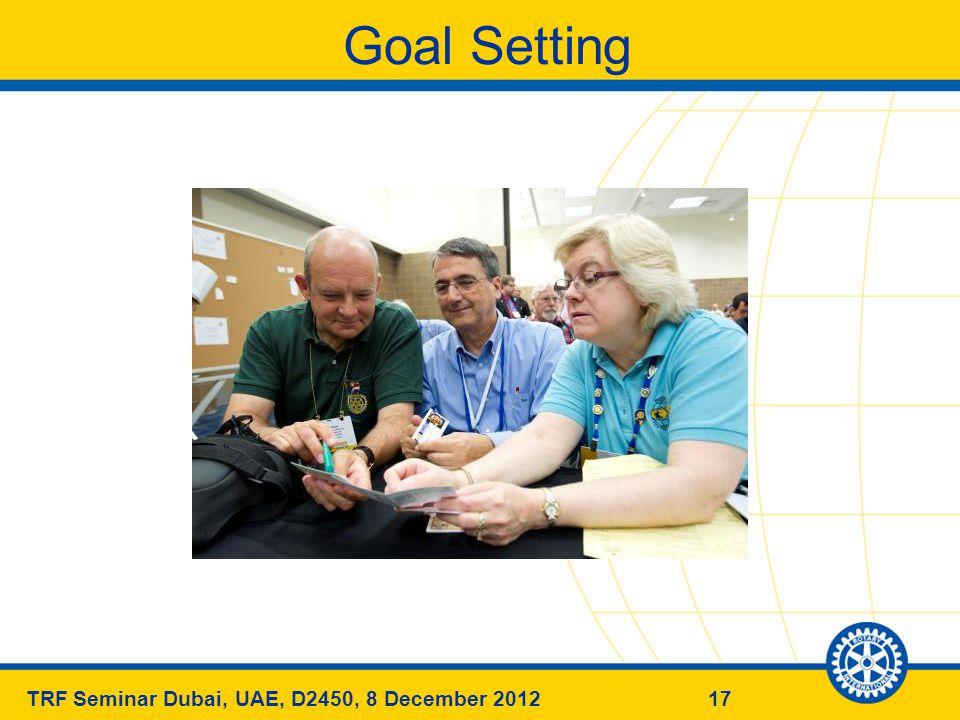 17TRF Seminar Dubai, UAE, D2450, 8 December 2012 Goal Setting