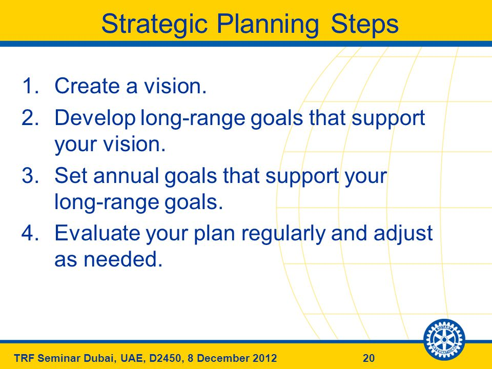 20TRF Seminar Dubai, UAE, D2450, 8 December 2012 Strategic Planning Steps 1.Create a vision.