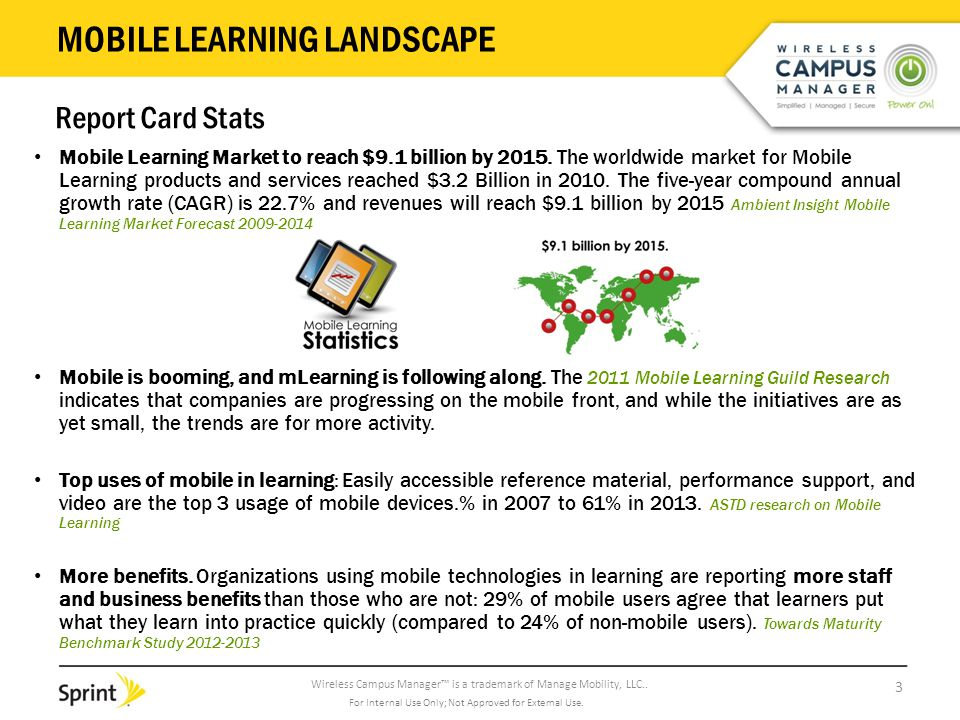 Wireless Campus Manager™ is a trademark of Manage Mobility, LLC.. MOBILE LEARNING LANDSCAPE Report Card Stats 3 For Internal Use Only; Not Approved fo