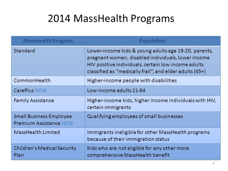 Coverage Types That Were Discontinued   The plans that were discontinued: o MassHealth Basic o MassHealth Essential o Medical Security Program (Network Health Extend, ending on January 31st) o Commonwealth Care (ends January 31 st ) o Insurance Partnership  All the above mentioned populations are eligible for new programs under the ACA with similar or richer benefits as compared with the benefits they received.