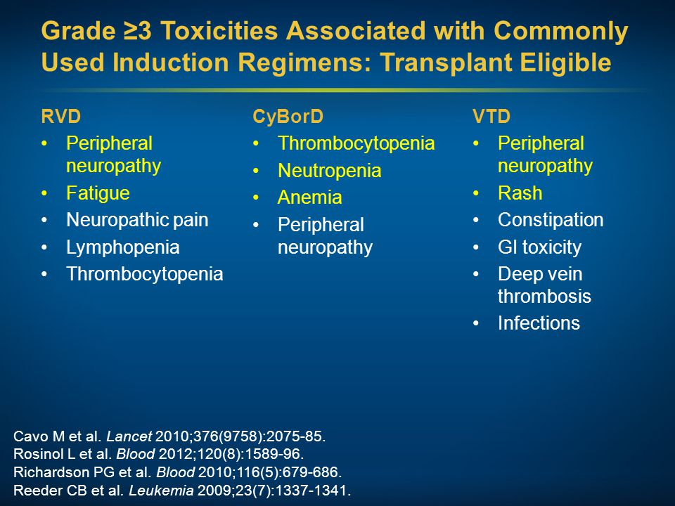 Grade ≥3 Toxicities Associated with Commonly Used Induction Regimens: Transplant Eligible RVD Peripheral neuropathy Fatigue Neuropathic pain Lymphopen