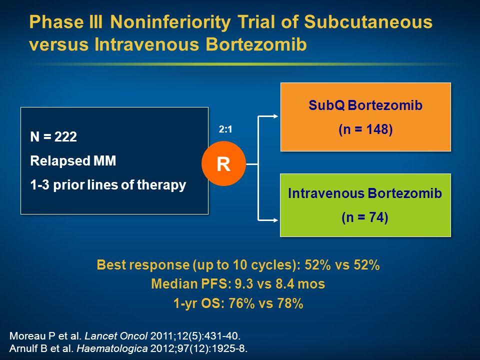 SubQ Bortezomib (n = 148) SubQ Bortezomib (n = 148) N = 222 Relapsed MM 1-3 prior lines of therapy N = 222 Relapsed MM 1-3 prior lines of therapy R Be