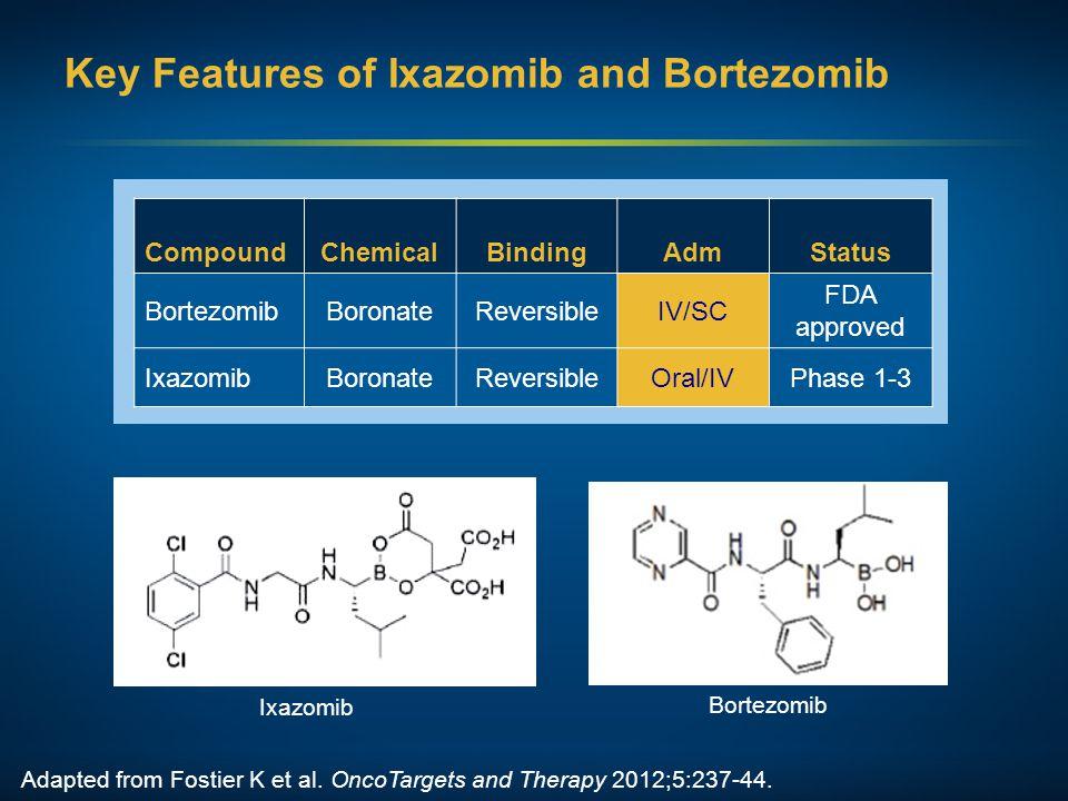 Key Features of Ixazomib and Bortezomib Bortezomib Adapted from Fostier K et al. OncoTargets and Therapy 2012;5:237-44. CompoundChemicalBindingAdmStat