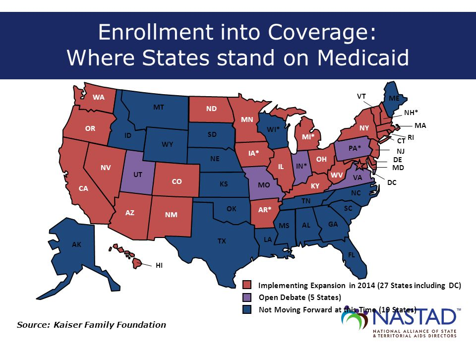 Enrollment into Coverage: Where States stand on Medicaid Source: Kaiser Family Foundation Implementing Expansion in 2014 (27 States including DC) Open