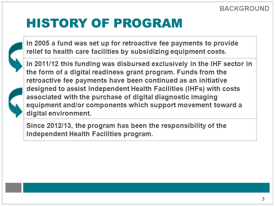 BACKGROUND 3 HISTORY OF PROGRAM In 2005 a fund was set up for retroactive fee payments to provide relief to health care facilities by subsidizing equipment costs.