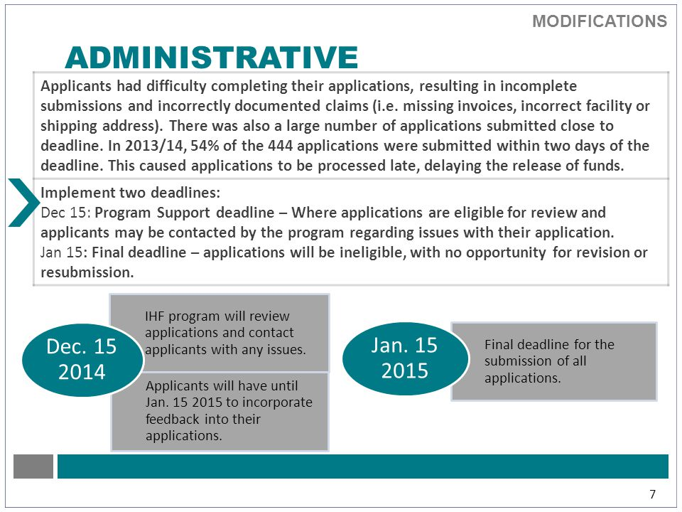 MODIFICATIONS 7 ADMINISTRATIVE Applicants had difficulty completing their applications, resulting in incomplete submissions and incorrectly documented claims (i.e.