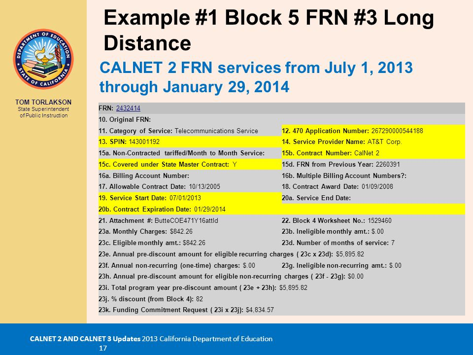TOM TORLAKSON State Superintendent of Public Instruction CALNET 2 AND CALNET 3 Updates 2013 California Department of Education 17 Example #1 Block 5 FRN #3 Long Distance CALNET 2 FRN services from July 1, 2013 through January 29, 2014 FRN: 24324142432414 10.