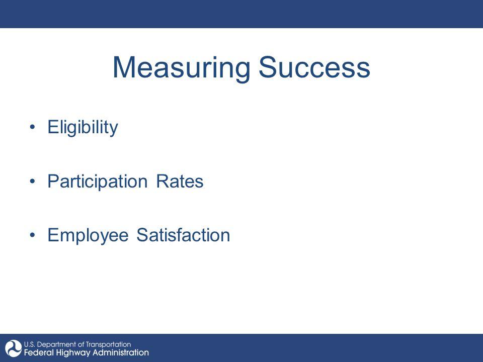 Measuring Success Eligibility Participation Rates Employee Satisfaction