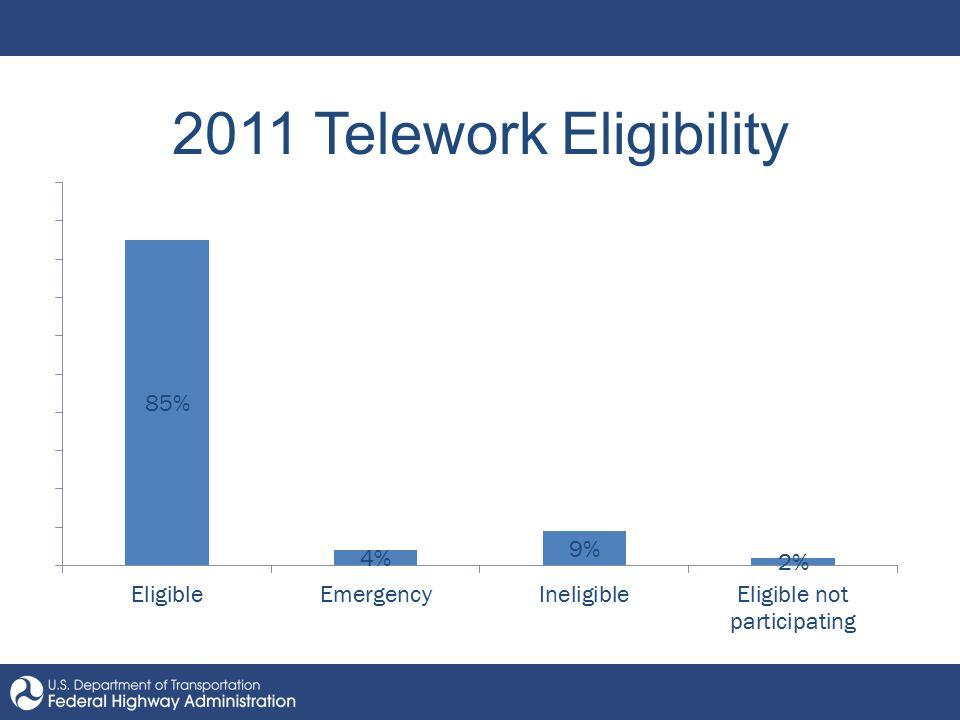 2011 Telework Eligibility