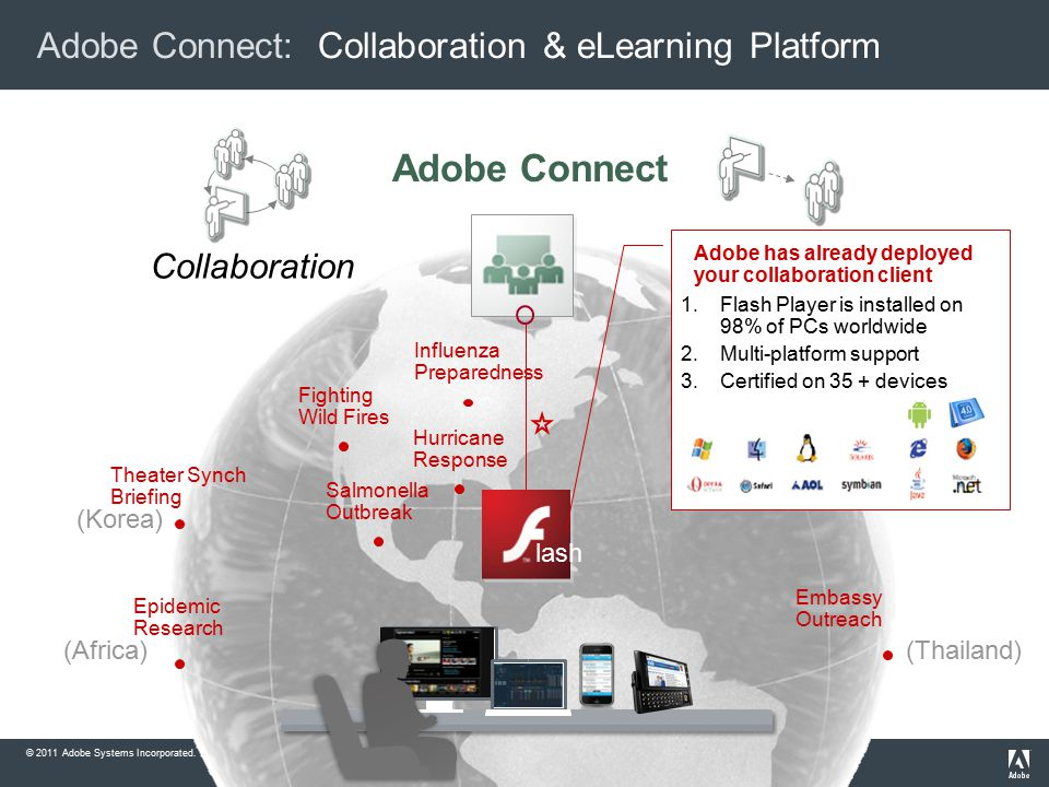 © 2011 Adobe Systems Incorporated. All Rights Reserved. Adobe Confidential. Adobe Connect: Collaboration & eLearning Platform Adobe Connect eLearning