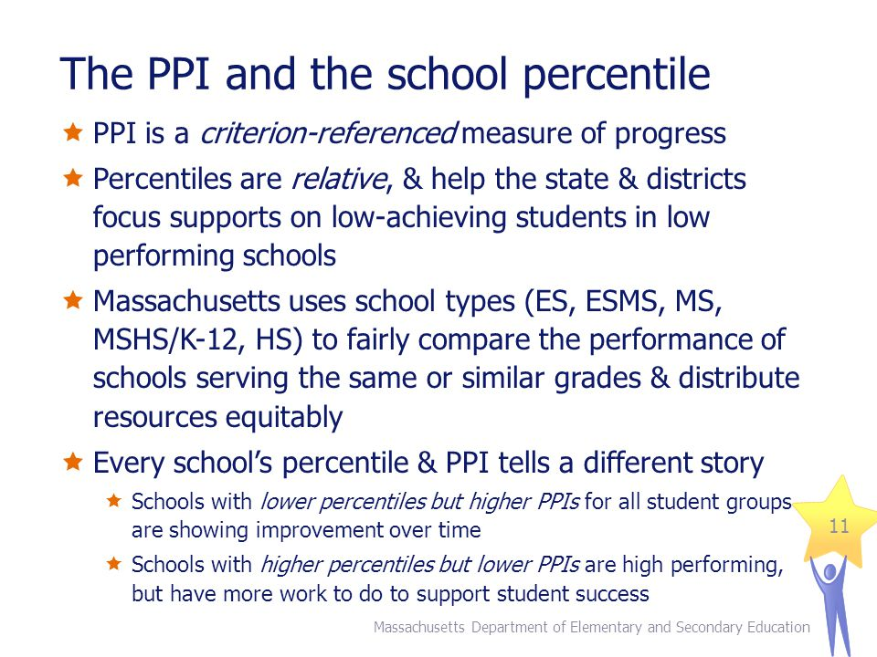 The PPI and the school percentile Massachusetts Department of Elementary and Secondary Education 11  PPI is a criterion-referenced measure of progress  Percentiles are relative, & help the state & districts focus supports on low-achieving students in low performing schools  Massachusetts uses school types (ES, ESMS, MS, MSHS/K-12, HS) to fairly compare the performance of schools serving the same or similar grades & distribute resources equitably  Every school's percentile & PPI tells a different story  Schools with lower percentiles but higher PPIs for all student groups are showing improvement over time  Schools with higher percentiles but lower PPIs are high performing, but have more work to do to support student success