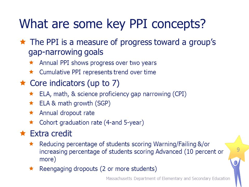 Annual PPI = total points / # core indicators Cumulative PPI = (2011*1 + 2012*2 + 2013*3 + 2014*4) / 10 Core indicatorsUp to 700 points awarded 1.