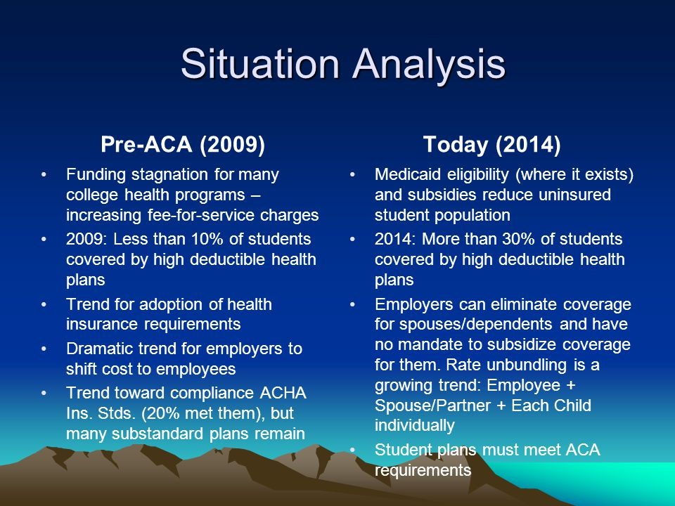 Situation Analysis Situation Analysis Pre-ACA (2009) Funding stagnation for many college health programs – increasing fee-for-service charges 2009: Le