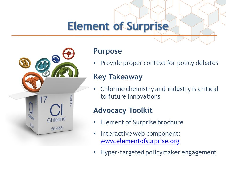 Element of Surprise Purpose Provide proper context for policy debates Key Takeaway Chlorine chemistry and industry is critical to future innovations Advocacy Toolkit Element of Surprise brochure Interactive web component: www.elementofsurprise.org www.elementofsurprise.org Hyper-targeted policymaker engagement