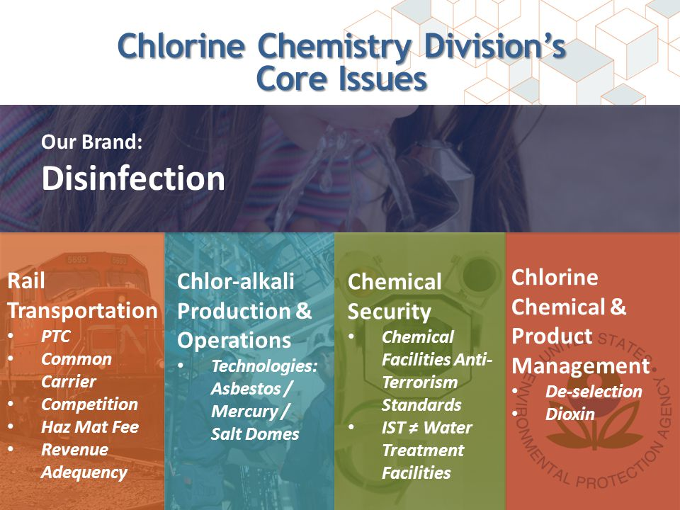 Chlorine Chemistry Division's Logistics Communications  Advocacy messaging, benefits campaigns, media relations State Advocacy  Secure our base, invest in and grow potential allies Partnerships  Aligning our industry with credible third parties