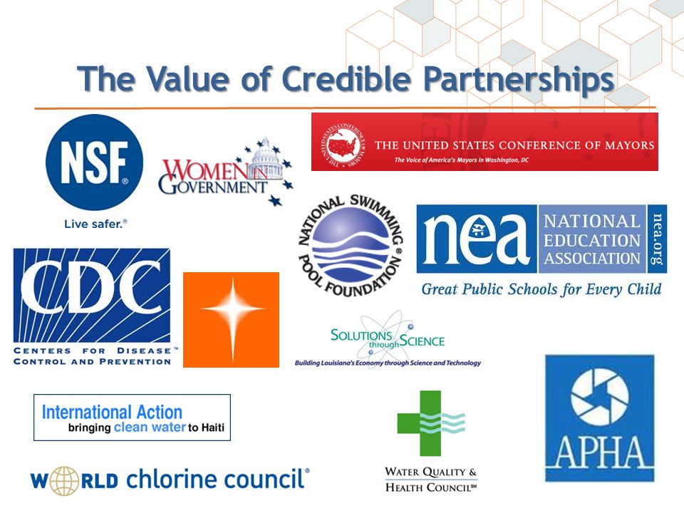 Credible Partners & Smart Defense NEA Surveyed maintenance personnel Producing 'how to' video World Water Day Blog NSF Sustainability Standard for Water Treatment Chemicals Responsible Care® Management System & Water Conservation Metric Mineral Ionizer not EPA registered ineligible for NSF sustainability rating