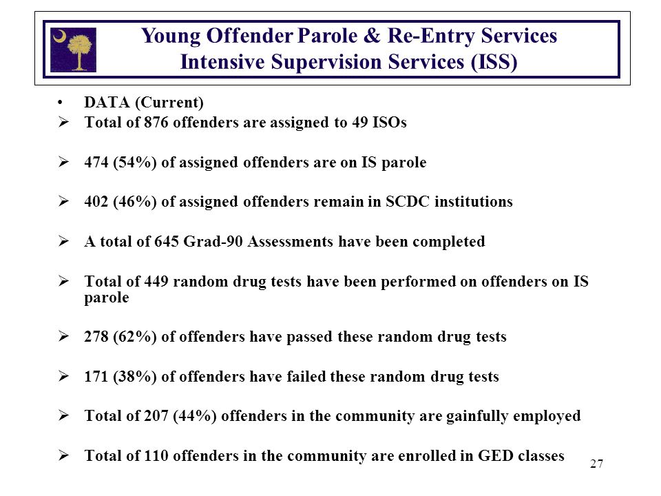 27 Young Offender Parole & Re-Entry Services Intensive Supervision Services (ISS) DATA (Current)  Total of 876 offenders are assigned to 49 ISOs  474 (54%) of assigned offenders are on IS parole  402 (46%) of assigned offenders remain in SCDC institutions  A total of 645 Grad-90 Assessments have been completed  Total of 449 random drug tests have been performed on offenders on IS parole  278 (62%) of offenders have passed these random drug tests  171 (38%) of offenders have failed these random drug tests  Total of 207 (44%) offenders in the community are gainfully employed  Total of 110 offenders in the community are enrolled in GED classes