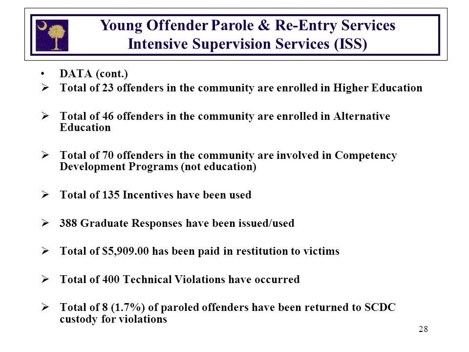 28 Young Offender Parole & Re-Entry Services Intensive Supervision Services (ISS) DATA (cont.)  Total of 23 offenders in the community are enrolled in Higher Education  Total of 46 offenders in the community are enrolled in Alternative Education  Total of 70 offenders in the community are involved in Competency Development Programs (not education)  Total of 135 Incentives have been used  388 Graduate Responses have been issued/used  Total of $5,909.00 has been paid in restitution to victims  Total of 400 Technical Violations have occurred  Total of 8 (1.7%) of paroled offenders have been returned to SCDC custody for violations