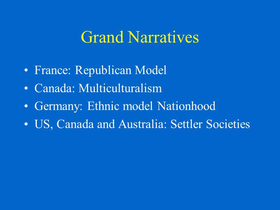Grand Narratives France: Republican Model Canada: Multiculturalism Germany: Ethnic model Nationhood US, Canada and Australia: Settler Societies