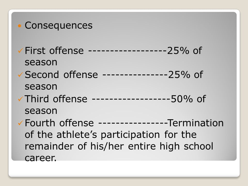 Consequences First offense ------------------25% of season Second offense ---------------25% of season Third offense ------------------50% of season Fourth offense ----------------Termination of the athlete's participation for the remainder of his/her entire high school career.
