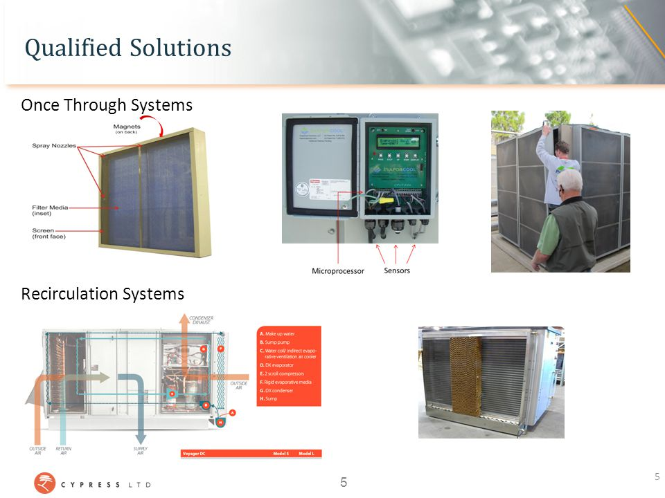 Qualified Solutions 5 5 Once Through Systems Recirculation Systems