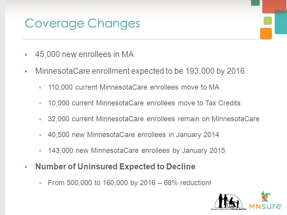 Coverage Changes  45,000 new enrollees in MA  MinnesotaCare enrollment expected to be 193,000 by 2016  110,000 current MinnesotaCare enrollees move to MA  10,000 current MinnesotaCare enrollees move to Tax Credits  32,000 current MinnesotaCare enrollees remain on MinnesotaCare  40,500 new MinnesotaCare enrollees in January 2014  143,000 new MinnesotaCare enrollees by January 2015  Number of Uninsured Expected to Decline  From 500,000 to 160,000 by 2016 – 68% reduction!