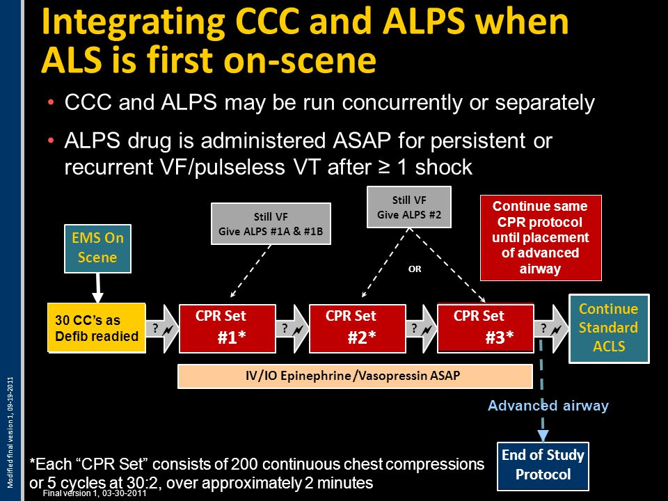 Final version 1, 03-30-2011 Still VF Give ALPS #1A & #1B Still VF Give ALPS #2 CCC and ALPS may be run concurrently or separately ALPS drug is administered ASAP for persistent or recurrent VF/pulseless VT after ≥ 1 shock OR Integrating CCC and ALPS when ALS is first on-scene .