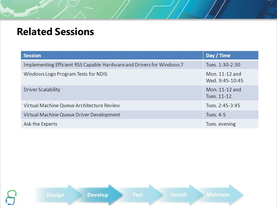 Related Sessions SessionDay / Time Implementing Efficient RSS Capable Hardware and Drivers for Windows 7Tues.