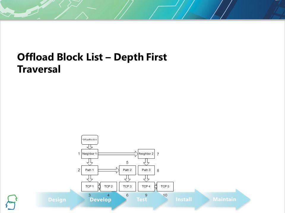 Offload Block List – Depth First Traversal