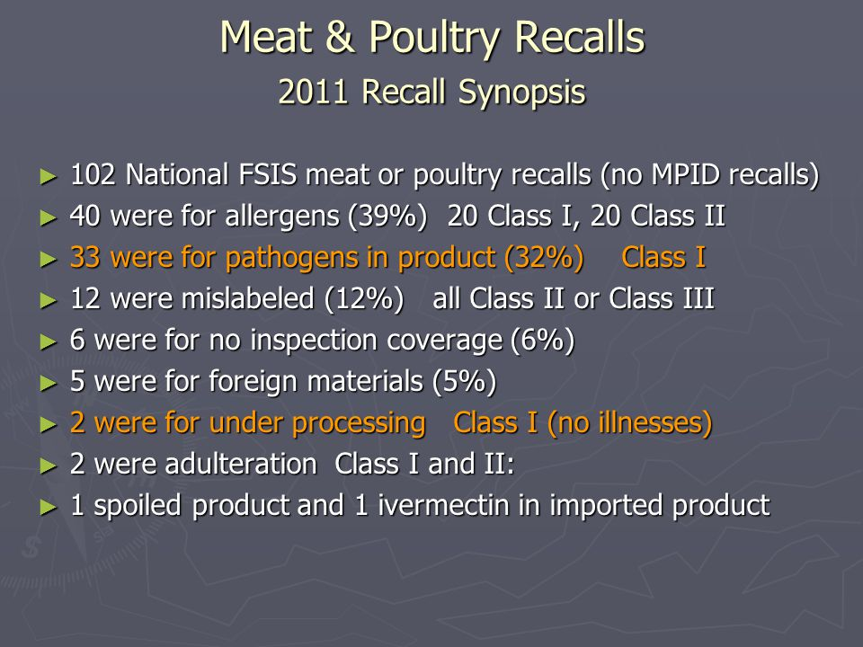 Meat & Poultry Recalls 2011 Recall Synopsis ► 102 National FSIS meat or poultry recalls (no MPID recalls) ► 40 were for allergens (39%) 20 Class I, 20 Class II ► 33 were for pathogens in product (32%) Class I ► 12 were mislabeled (12%) all Class II or Class III ► 6 were for no inspection coverage (6%) ► 5 were for foreign materials (5%) ► 2 were for under processing Class I (no illnesses) ► 2 were adulteration Class I and II: ► 1 spoiled product and 1 ivermectin in imported product
