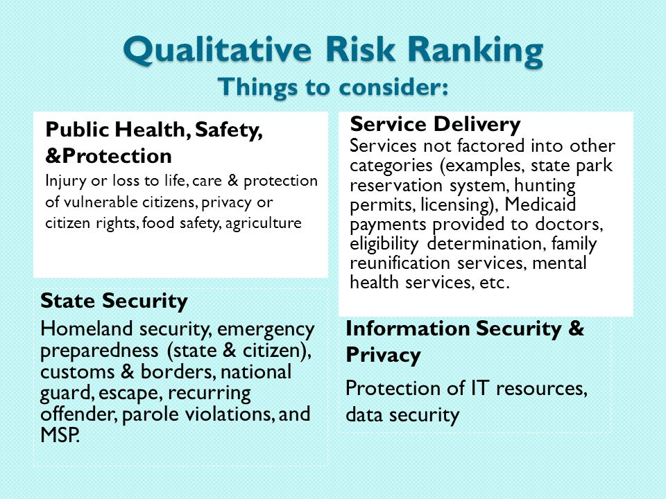 Qualitative Risk Ranking Things to consider: Public Health, Safety, &Protection Injury or loss to life, care & protection of vulnerable citizens, privacy or citizen rights, food safety, agriculture Service Delivery Services not factored into other categories (examples, state park reservation system, hunting permits, licensing), Medicaid payments provided to doctors, eligibility determination, family reunification services, mental health services, etc.
