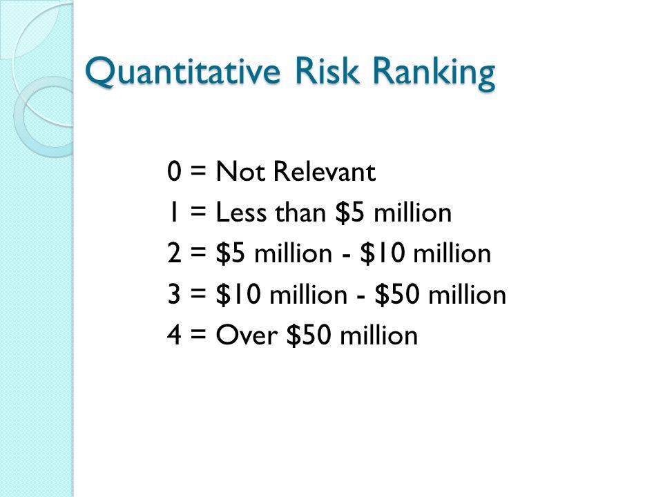 Quantitative Risk Ranking 0 = Not Relevant 1 = Less than $5 million 2 = $5 million - $10 million 3 = $10 million - $50 million 4 = Over $50 million