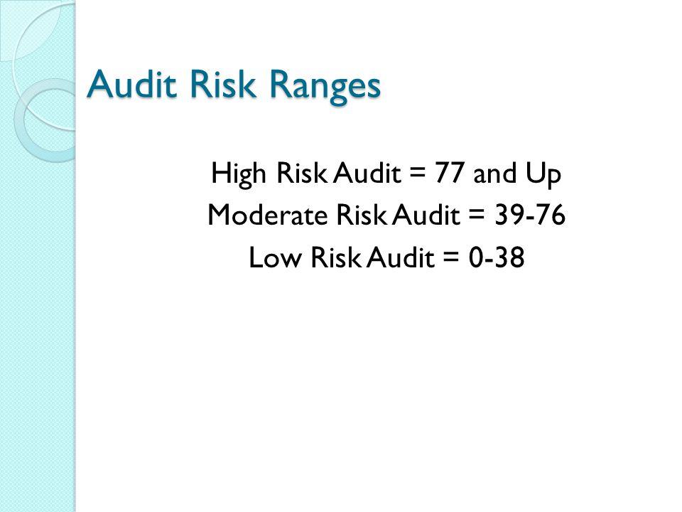 Audit Risk Ranges High Risk Audit = 77 and Up Moderate Risk Audit = 39-76 Low Risk Audit = 0-38