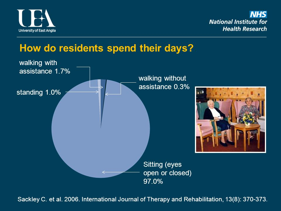 How do residents spend their days.